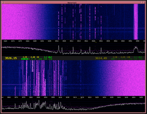 Waterfall image of signals and noise in the 80 meter amateur band