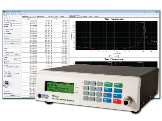 RF Vector Impedance Analyzer and Network  Analyzer Software