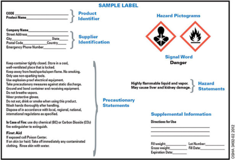 Understanding new SDS labels is an important part of GHS training