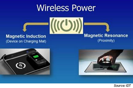 The two main methods of WPT device powering