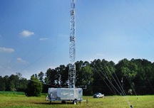 TUP-3 Mobile Antenna System