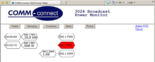 Comm Connect 3024 RF Power Monitor Software